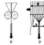 紧密纺的原理、紧密纺织物的特性、紧密纺织物的优缺点