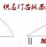 梭织面料纬斜问题分析
