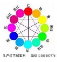 纺织印染知识:染色面料如何进行色差评定