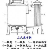 棉布的煮练及其设备工艺