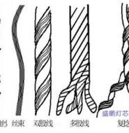 纱线的分类