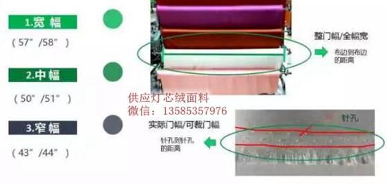 面料最基本的参数:门幅、克重、密度、原料规格和成分
