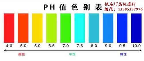 纺织品pH值的要求,影响布面pH值的原因