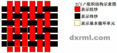 斜纹织物组织结构
