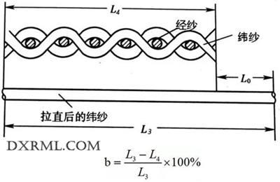纬纱织缩率的计算