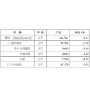 2018年度中国服装行业经济运行分析与2019年度发展趋势展望