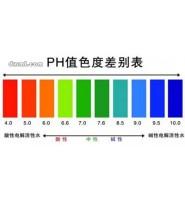 灯芯绒面料生产中pH值的要求,灯芯绒面料被检出pH值不合格如何处理?