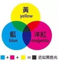面料染色生产颜色深度达不到怎么办?