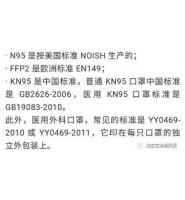致全国外贸人:请不要贱卖中国的防疫口罩!