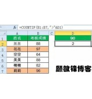 excel数据表中用COUNTIF函数计算90分以上的人数