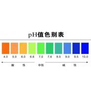 做灯芯绒面料印染生产,如果做好PH值控制