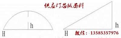 纬斜和纬斜率