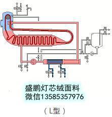 织物染色机