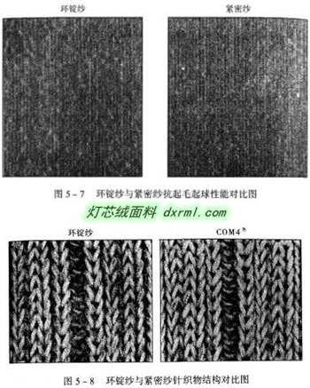 紧密纺灯芯绒织物的特点