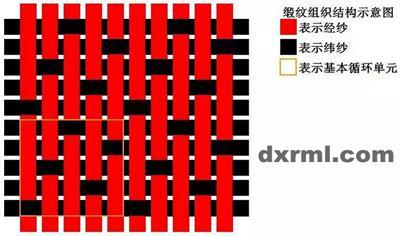 缎纹组织结构