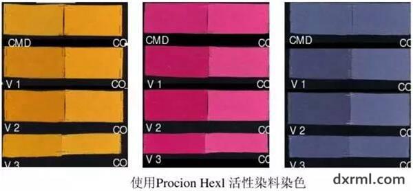 莫代尔织物的染色性能