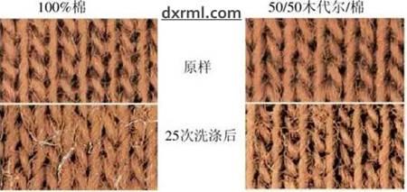 Modal纤维面料性能稳定