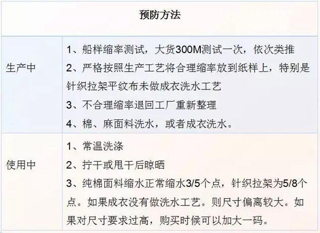 棉麻面料缩水的预防方法