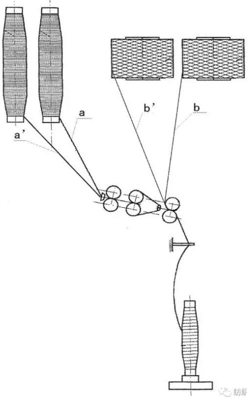 嵌入式复合纺示意图