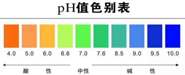 纺织品灯芯绒面料pH值