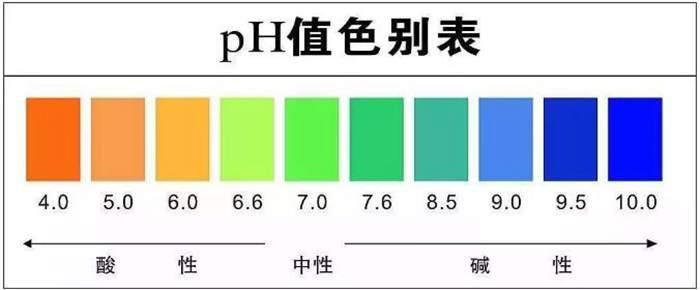 纺织面料pH值